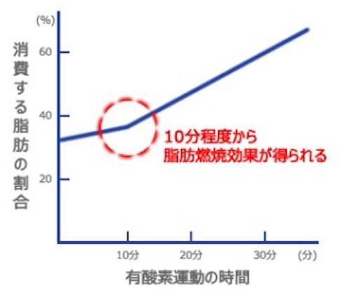 f:id:tatsuki52510:20200202233955j:image