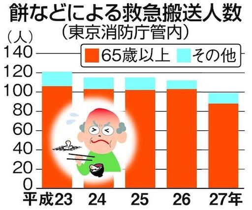 f:id:tatsuki52510:20201225235215j:image