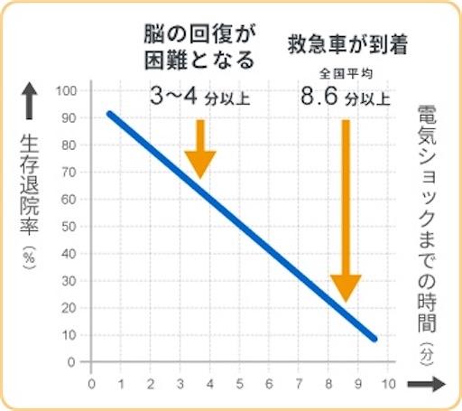 f:id:tatsuki52510:20201225235821j:image