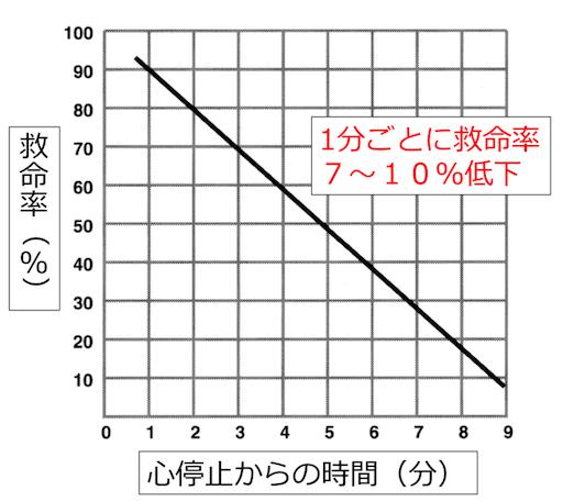 f:id:tatsuki52510:20201225235850p:image