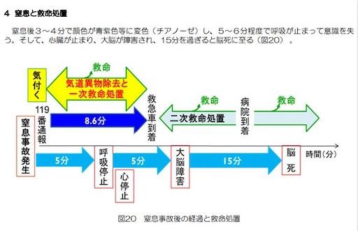 f:id:tatsuki52510:20201225235925j:image