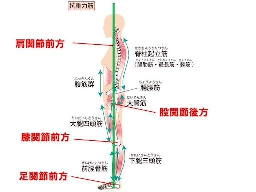 f:id:tatsuki52510:20201230140535j:image