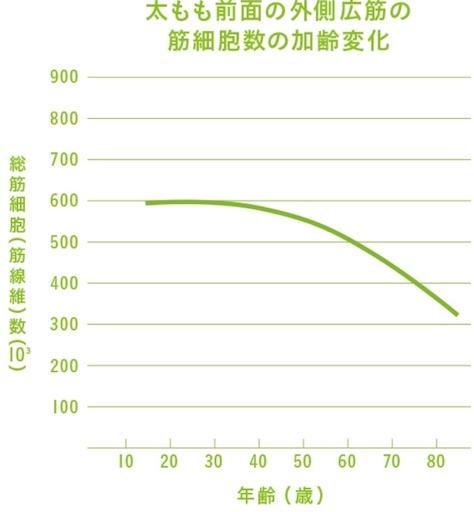 f:id:tatsuki52510:20201230142209j:image