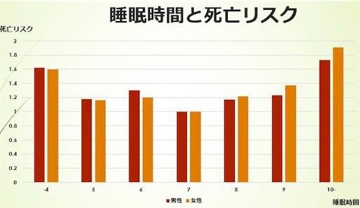 f:id:tatsuki52510:20210526000012j:image