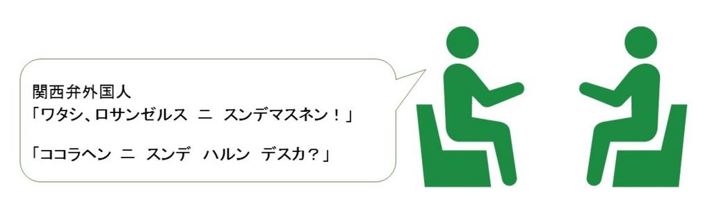 f:id:tatsuki_11_13:20170519211601j:plain