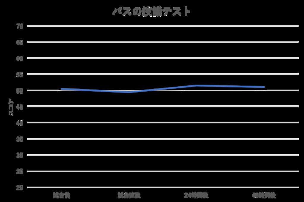 f:id:tatsuki_11_13:20171221224454p:plain