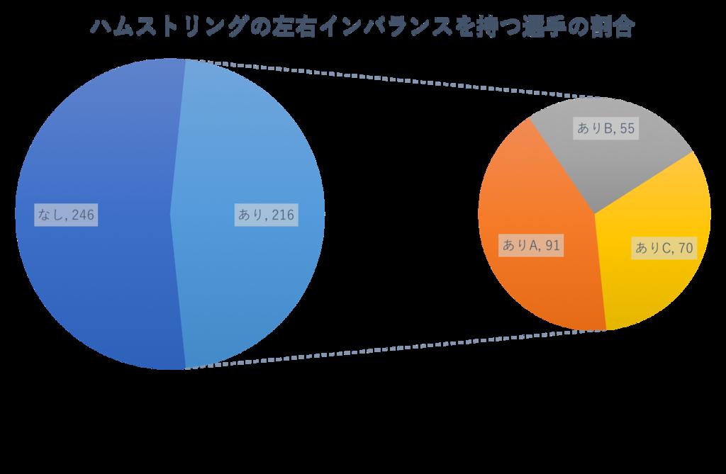 f:id:tatsuki_11_13:20171228012428p:plain