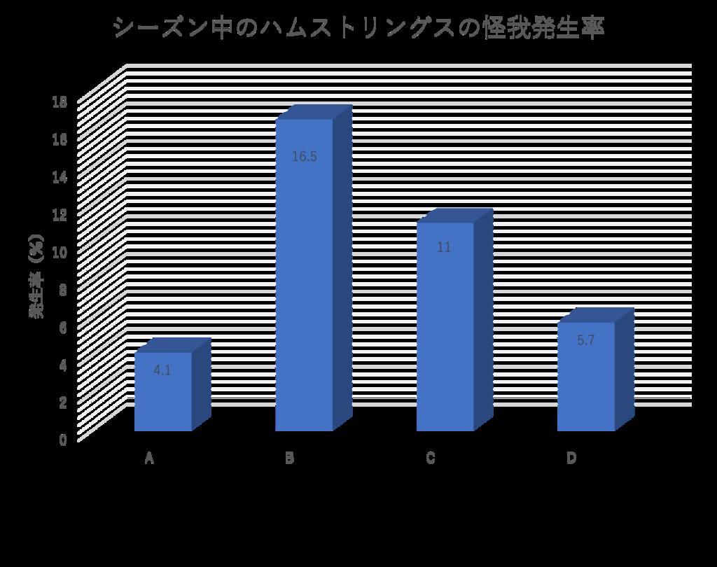 f:id:tatsuki_11_13:20171228012437p:plain