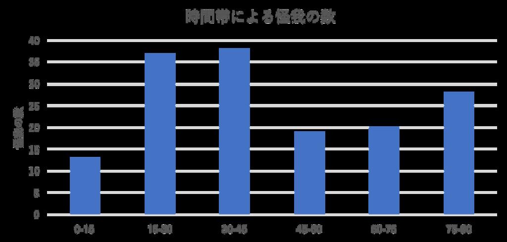f:id:tatsuki_11_13:20180110183846p:plain