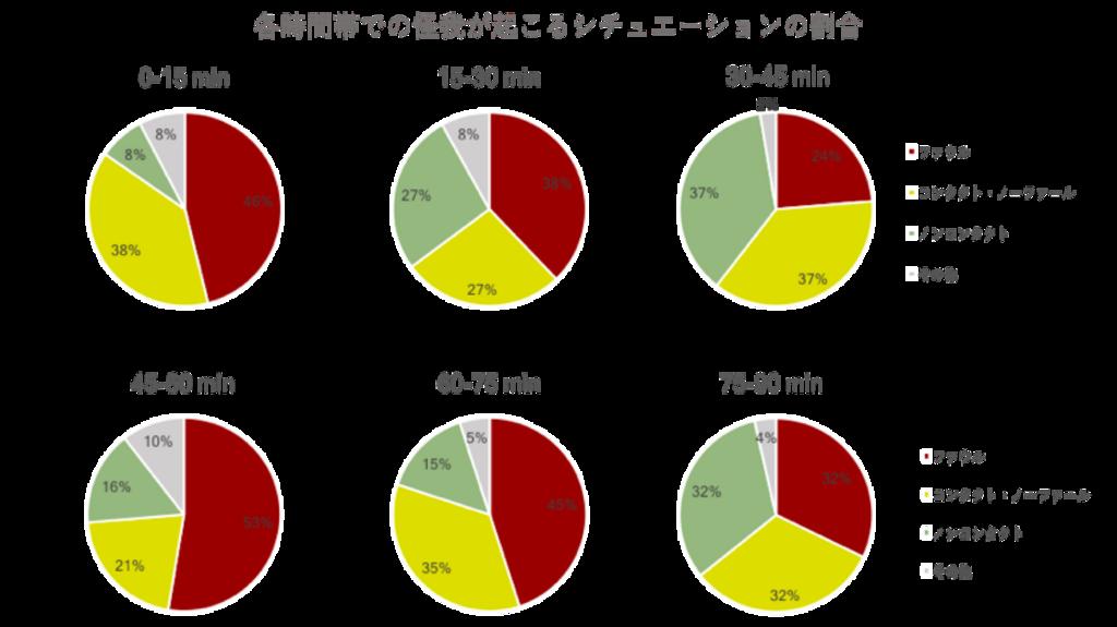 f:id:tatsuki_11_13:20180110183909p:plain