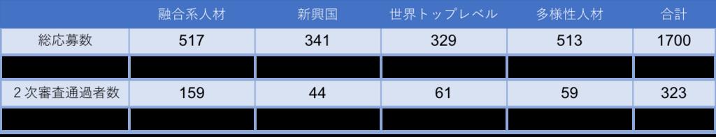 f:id:tatsuki_11_13:20180207072837p:plain