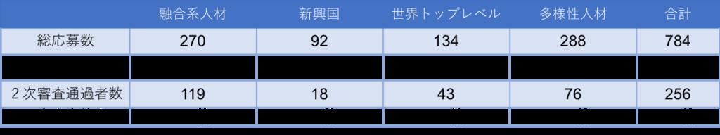 f:id:tatsuki_11_13:20180207073104p:plain