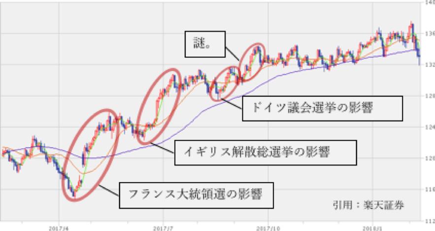 f:id:tatsuki_11_13:20180212050540p:plain