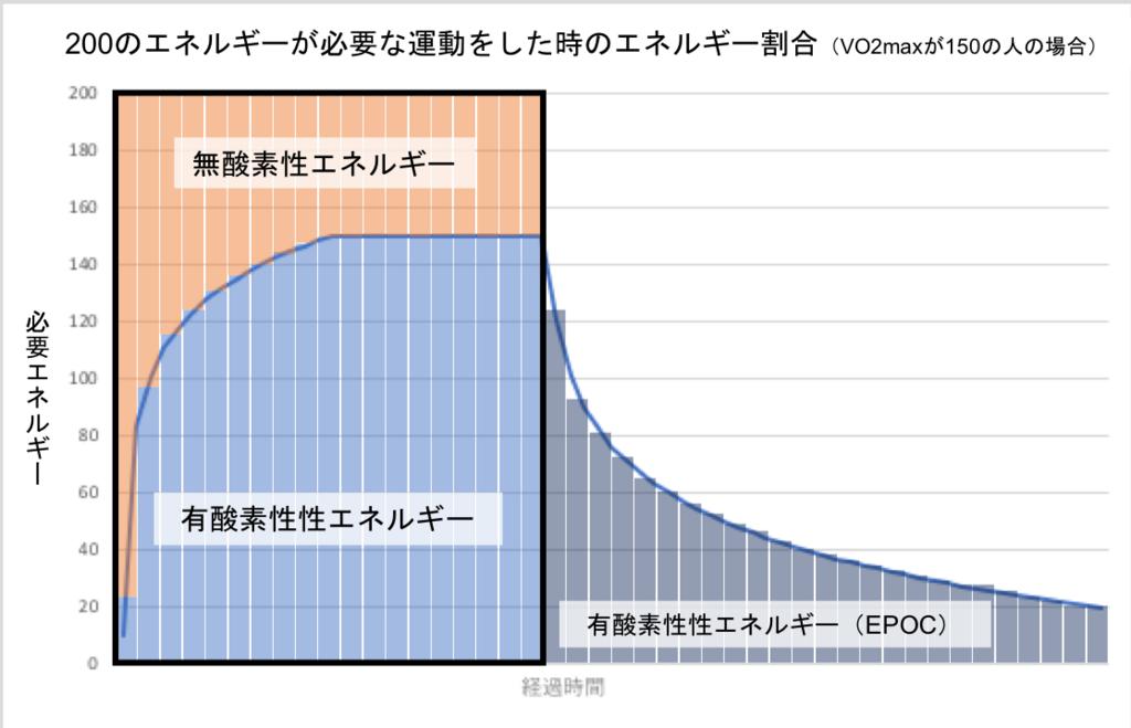 f:id:tatsuki_11_13:20180316101514p:plain
