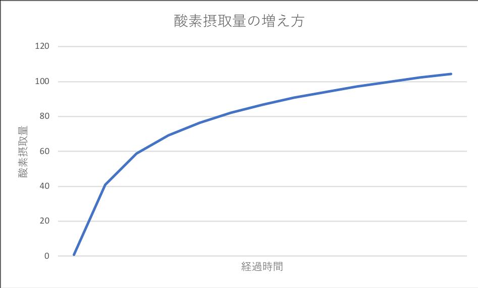 f:id:tatsuki_11_13:20180316111146p:plain