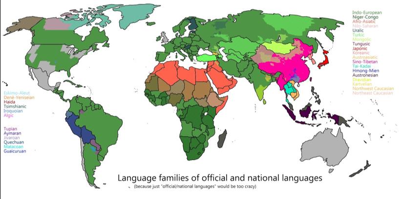 語族マップ