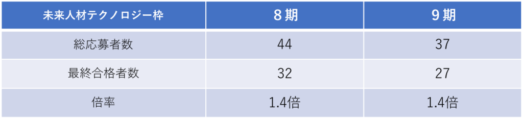 f:id:tatsuki_11_13:20180711205842p:plain