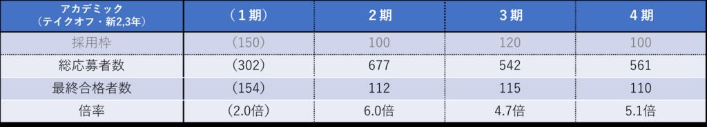 f:id:tatsuki_11_13:20180711212115p:plain