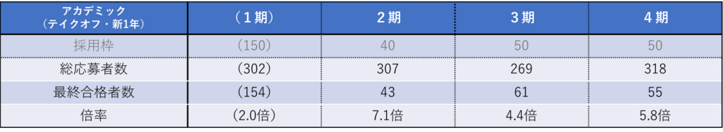 f:id:tatsuki_11_13:20180711212131p:plain