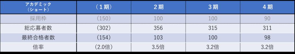 f:id:tatsuki_11_13:20180711212208p:plain