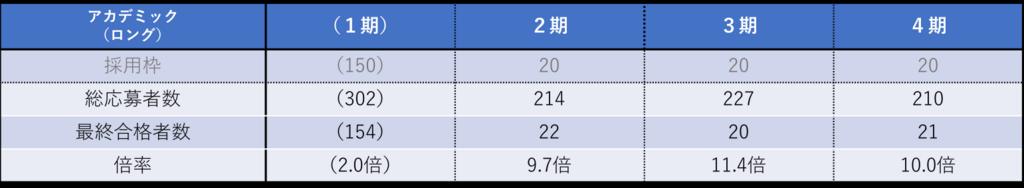 f:id:tatsuki_11_13:20180711212229p:plain