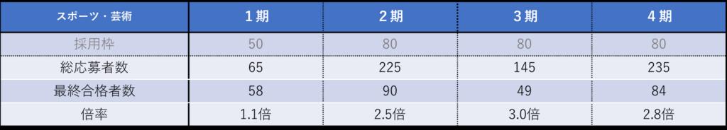 f:id:tatsuki_11_13:20180711212240p:plain