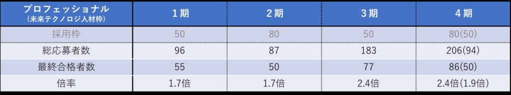 f:id:tatsuki_11_13:20180711212253p:plain