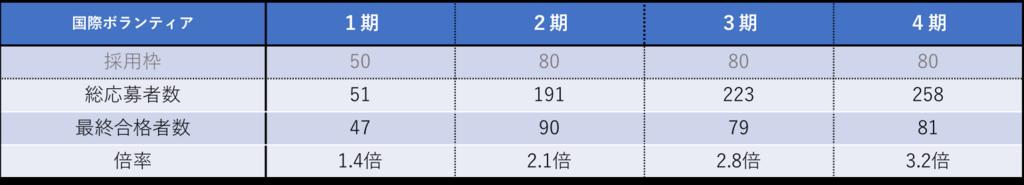 f:id:tatsuki_11_13:20180711212838p:plain