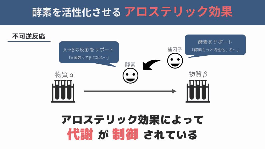 f:id:tatsuki_11_13:20180817083034p:plain