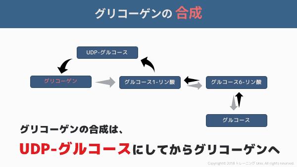 f:id:tatsuki_11_13:20180904234422p:plain