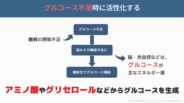 f:id:tatsuki_11_13:20180906062736p:plain