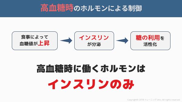f:id:tatsuki_11_13:20180908013925p:image