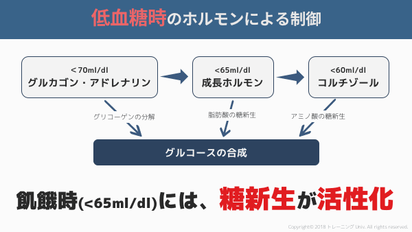 f:id:tatsuki_11_13:20180908013928p:image