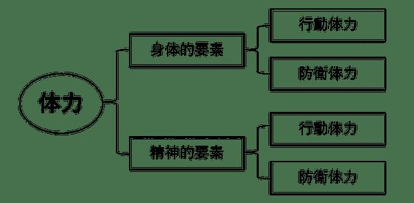 f:id:tatsuki_11_13:20180912195320p:plain