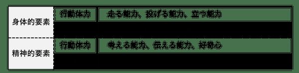f:id:tatsuki_11_13:20180912195903p:plain