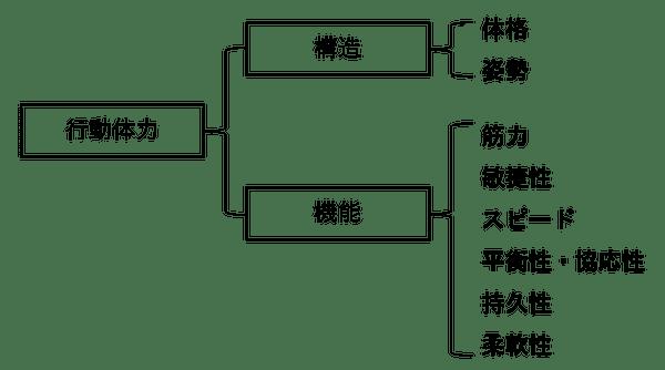 f:id:tatsuki_11_13:20180912200253p:plain