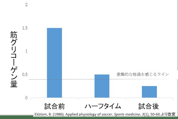 f:id:tatsuki_11_13:20180913045120p:plain