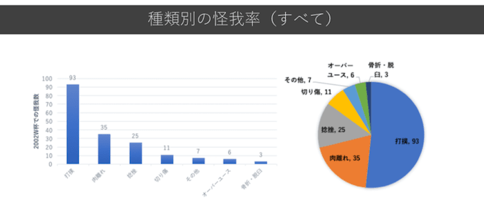 f:id:tatsuki_11_13:20180915012738p:plain