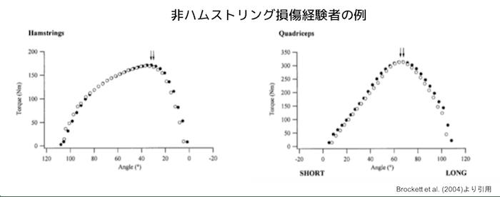f:id:tatsuki_11_13:20180917233100p:image