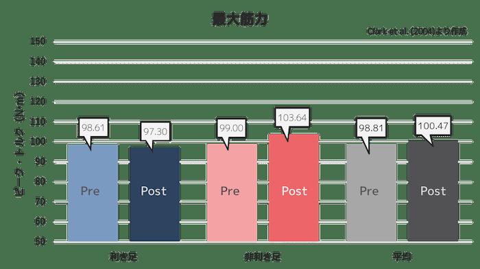 f:id:tatsuki_11_13:20180920051830p:image