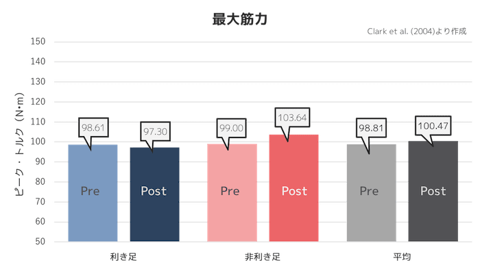 f:id:tatsuki_11_13:20180920053733p:plain