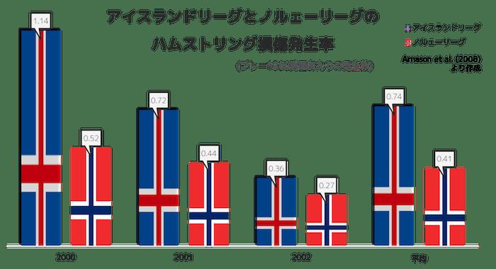 f:id:tatsuki_11_13:20180922070300p:image