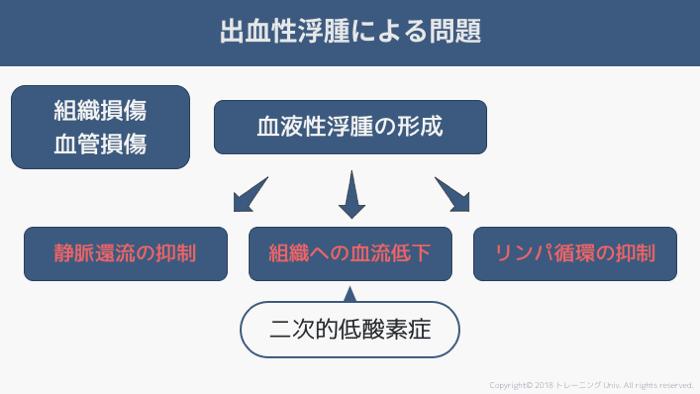 f:id:tatsuki_11_13:20181002024504p:image