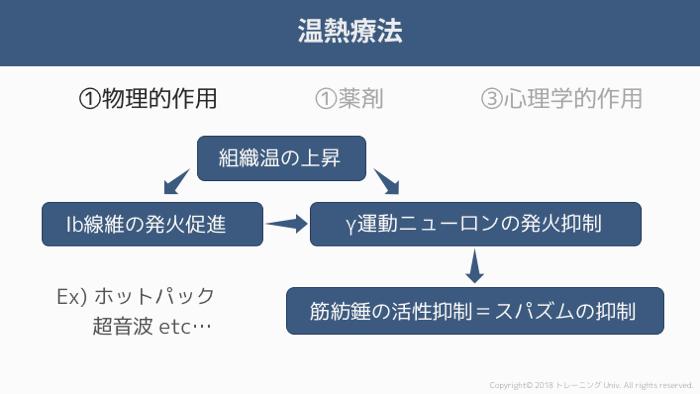 f:id:tatsuki_11_13:20181011025734p:image