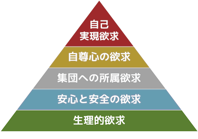 f:id:tatsuki_11_13:20181016212012p:image