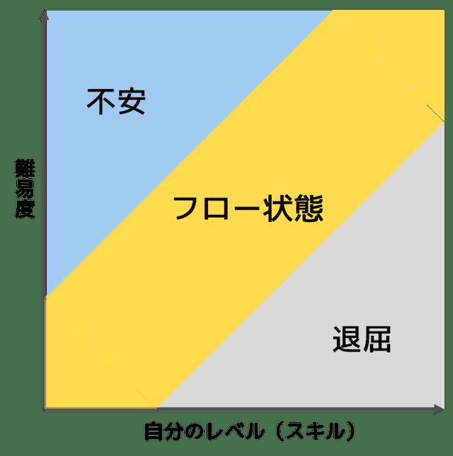 f:id:tatsuki_11_13:20181016212017p:image