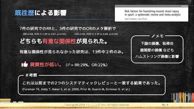 f:id:tatsuki_11_13:20181104000515p:image