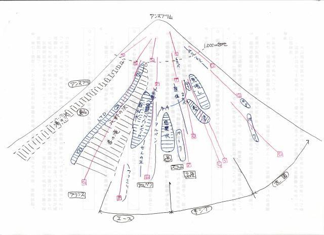 f:id:tatsumine:20060301153831j:image