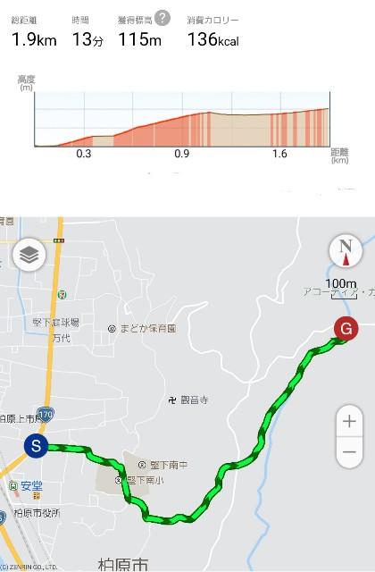 f:id:tatsumitatsu:20210509073206j:image