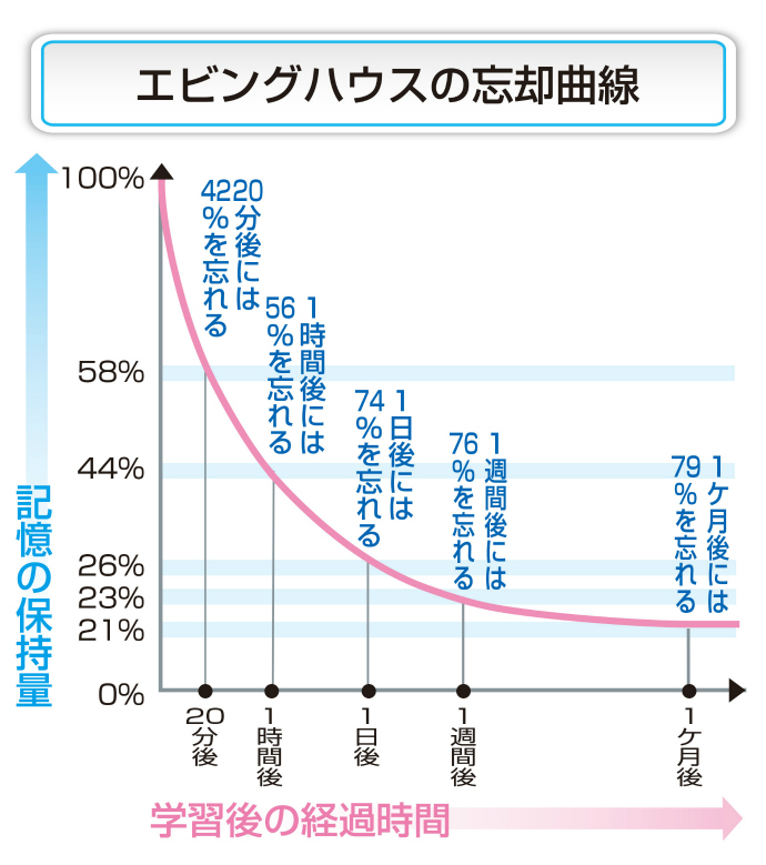 f:id:tatsumix:20190207001055j:plain
